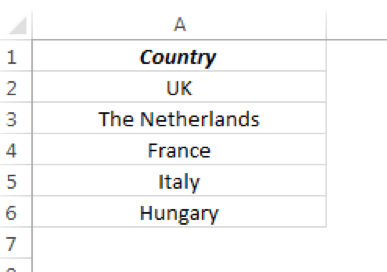 Example list of countries