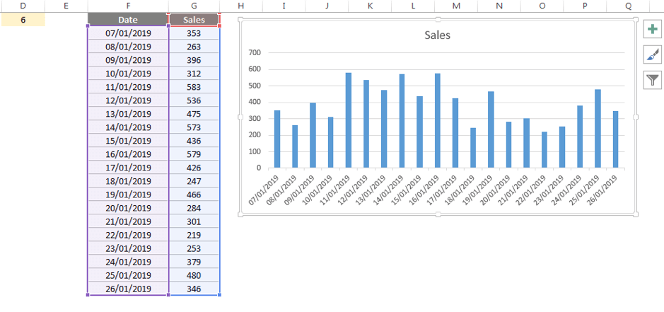 Now create a chart on this data table