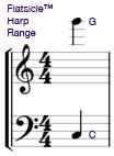 Flatsicle Range.jpg