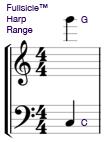 Fullsicle Range.jpg