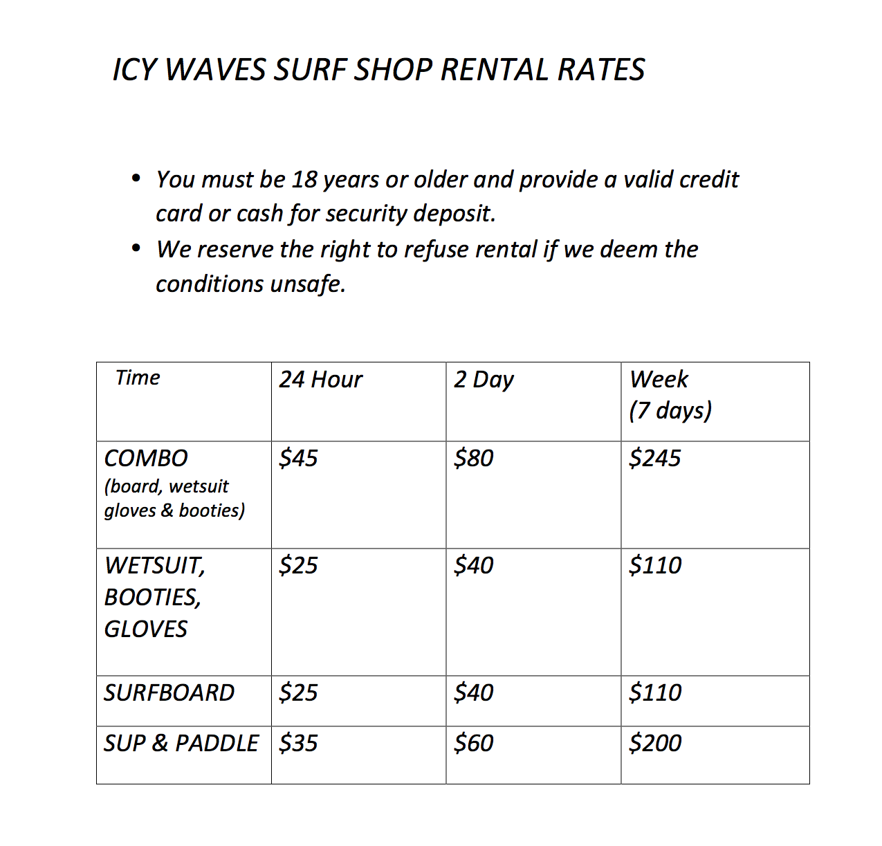 ICY WAVES SURFSHOP RENTAL RATES.png