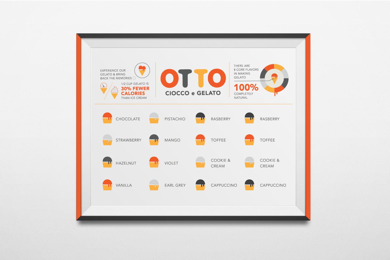 Otto_menu.jpg