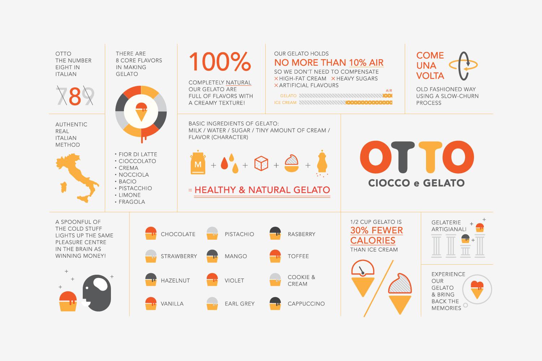 Otto_Info.jpg