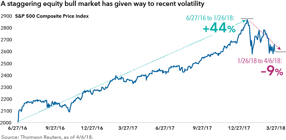 volatility.png
