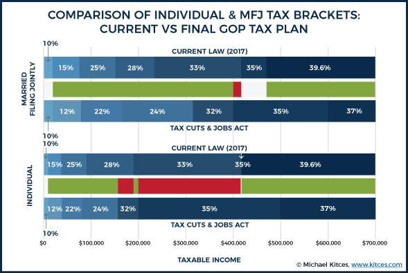Tax Rates.png