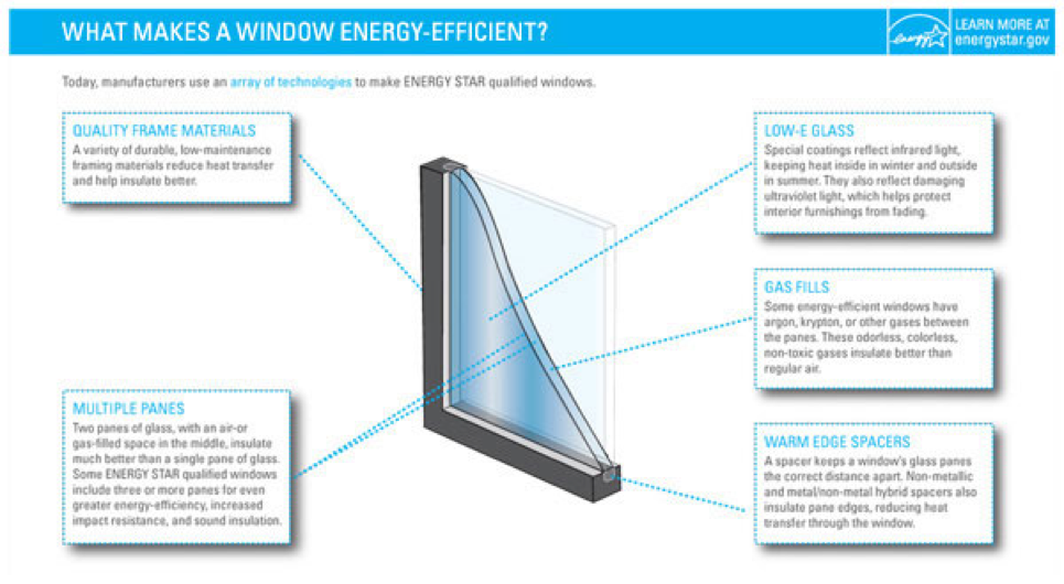 energy_efficient_windows.png
