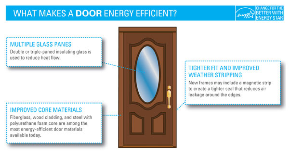energy_efficient_door.png