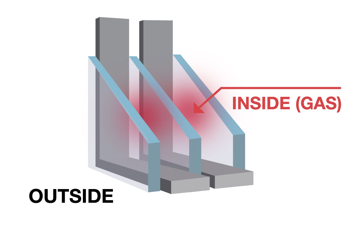 When choosing the best window for your home, it's helpful to understand how the window - and specifically the glass - will perform in terms of heat loss and heat gain. The National Fenestration Rating Council (NFRC), in conjunction with the U.S. Department of Energy has developed a rating system to help make it easy to compare the performance of window and door products.  By comparing various glass packages, you'll see that a Unishield insulated glass package will outperform any clear or less Low-E glass package, leading to increased energy savings.