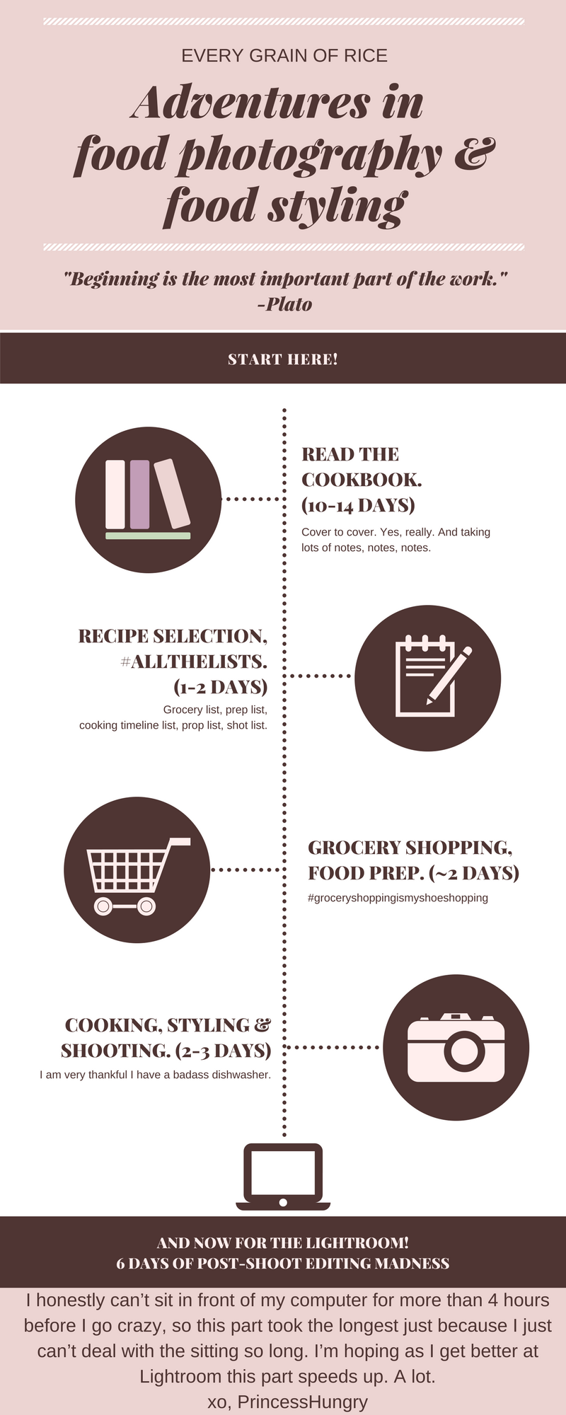 timeline-cookbook-project-graphic.png