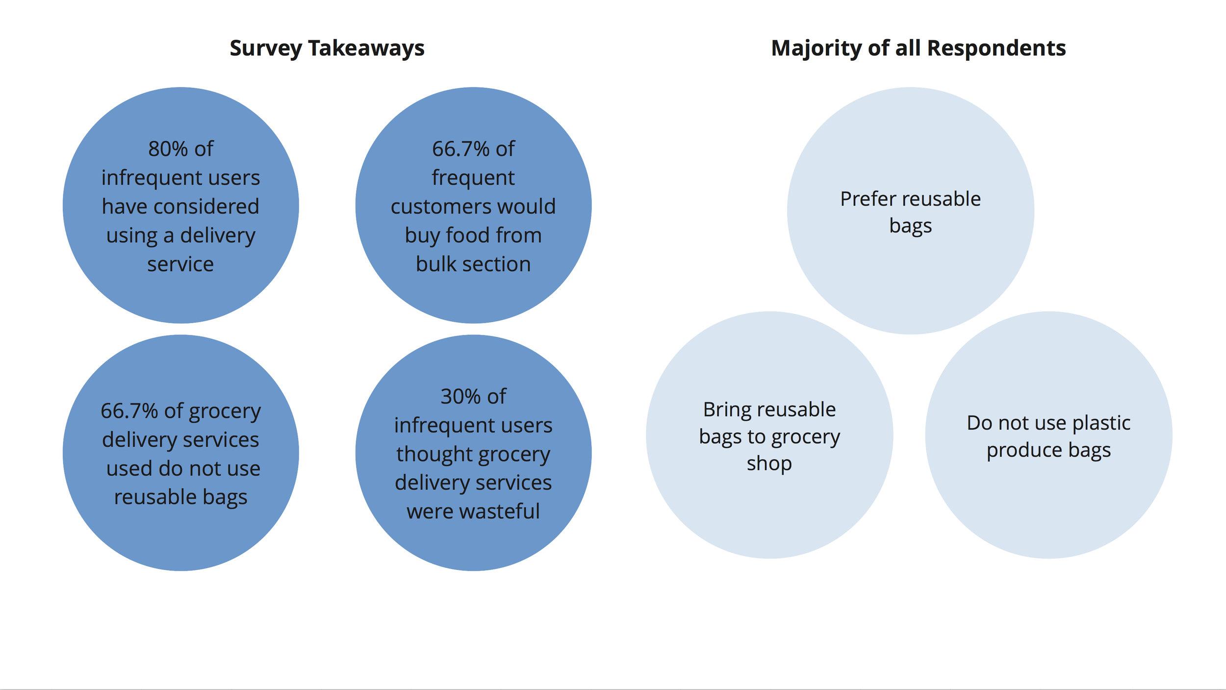 survey results copy.jpg