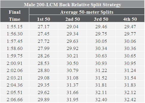 21 - M200 - BackCalculator.png