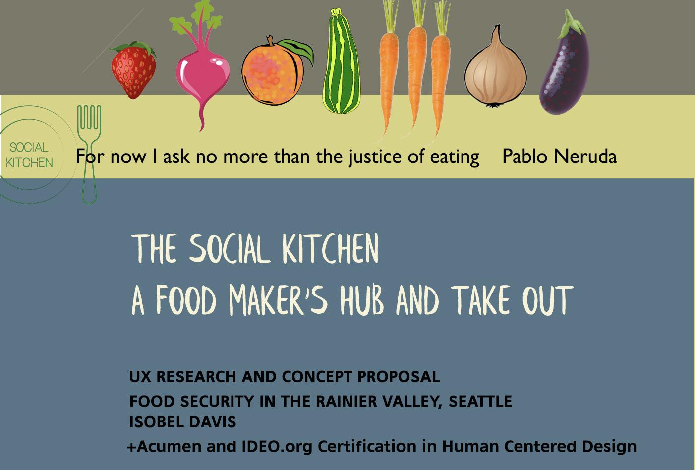 FOOD HUB RESEARCH2.jpg