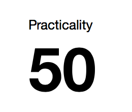 practicality 50.png