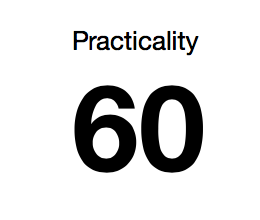 practicality 60.png