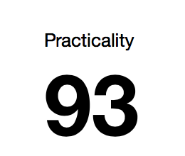 practicality 93.png