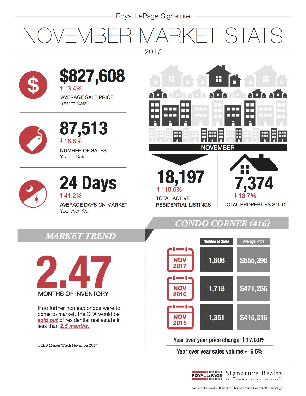 RLPS_Nov_Infographic_DT_Let_Dec5_2017.jpg
