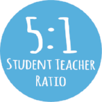 A low student to teacher ratio allows our staff to have individual interactions with each student.