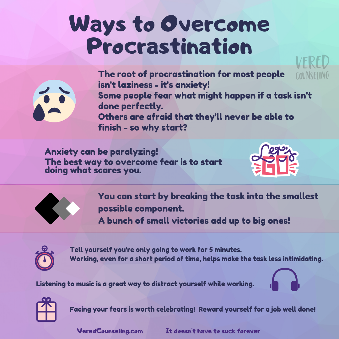 How do you fix chronic procrastination? Therapy and counseling for procrastination in Austin, TX