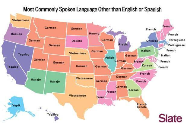 most common language other than eng or spanish