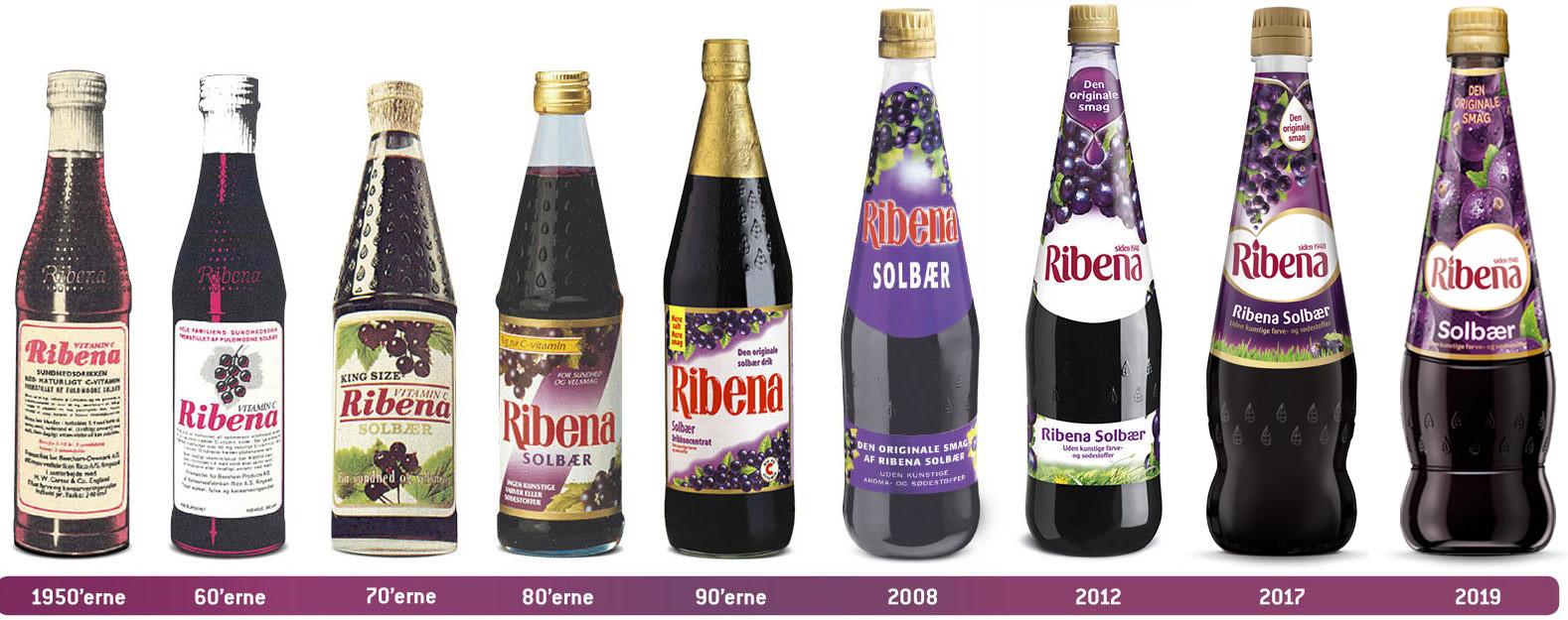 Ribena_historie11-1200x625_ny.jpg