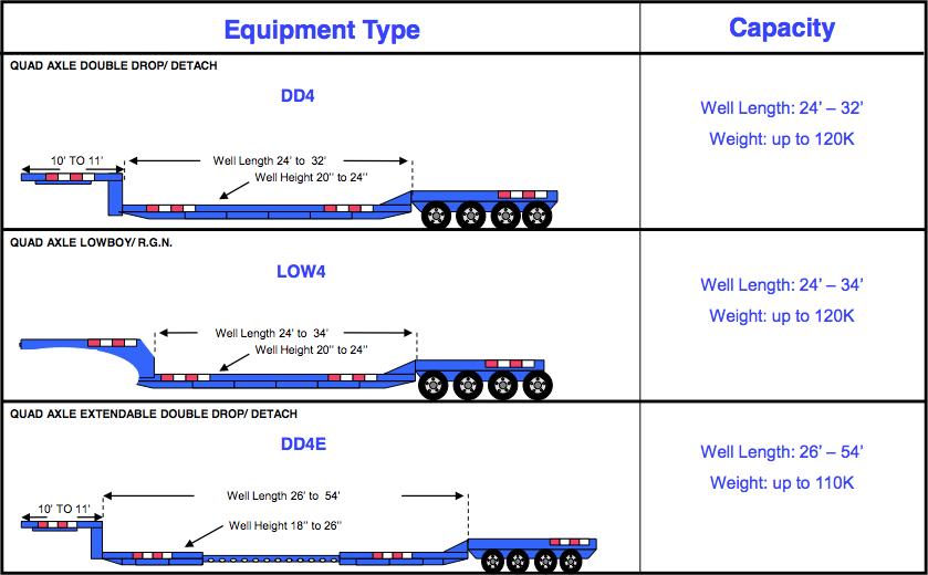 landstar-platform-equipment-3.png