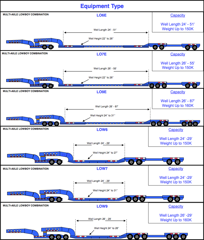 landstar-platform-equipment.png