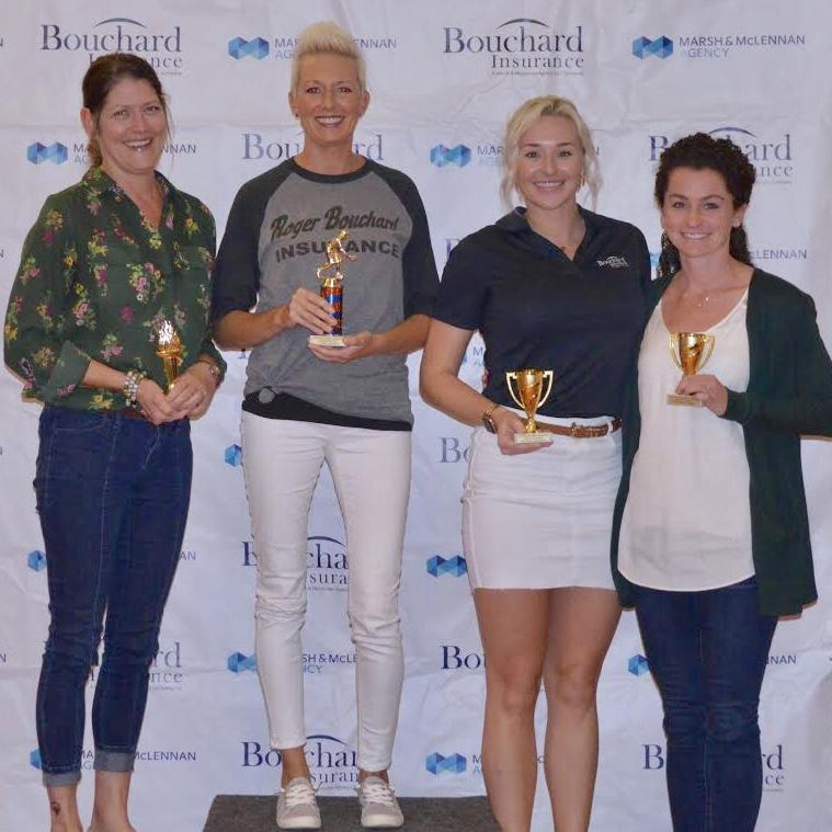 Office Olympics Winners | Sarasota