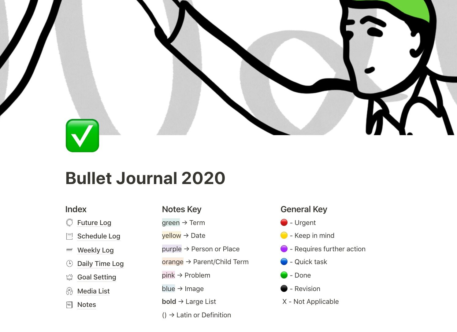 A Tour Of My 2020 Bullet Journal In Notion Red Gregory Well, we have some bad news: my 2020 bullet journal in notion