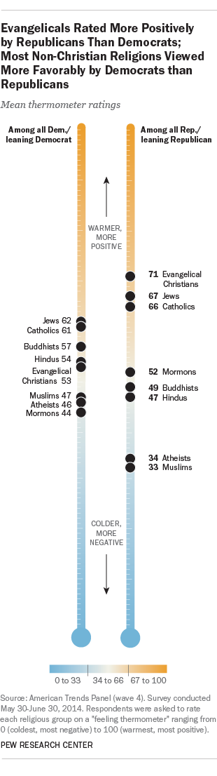 pew research islam.png