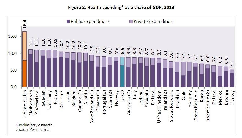 OECD data 2.png