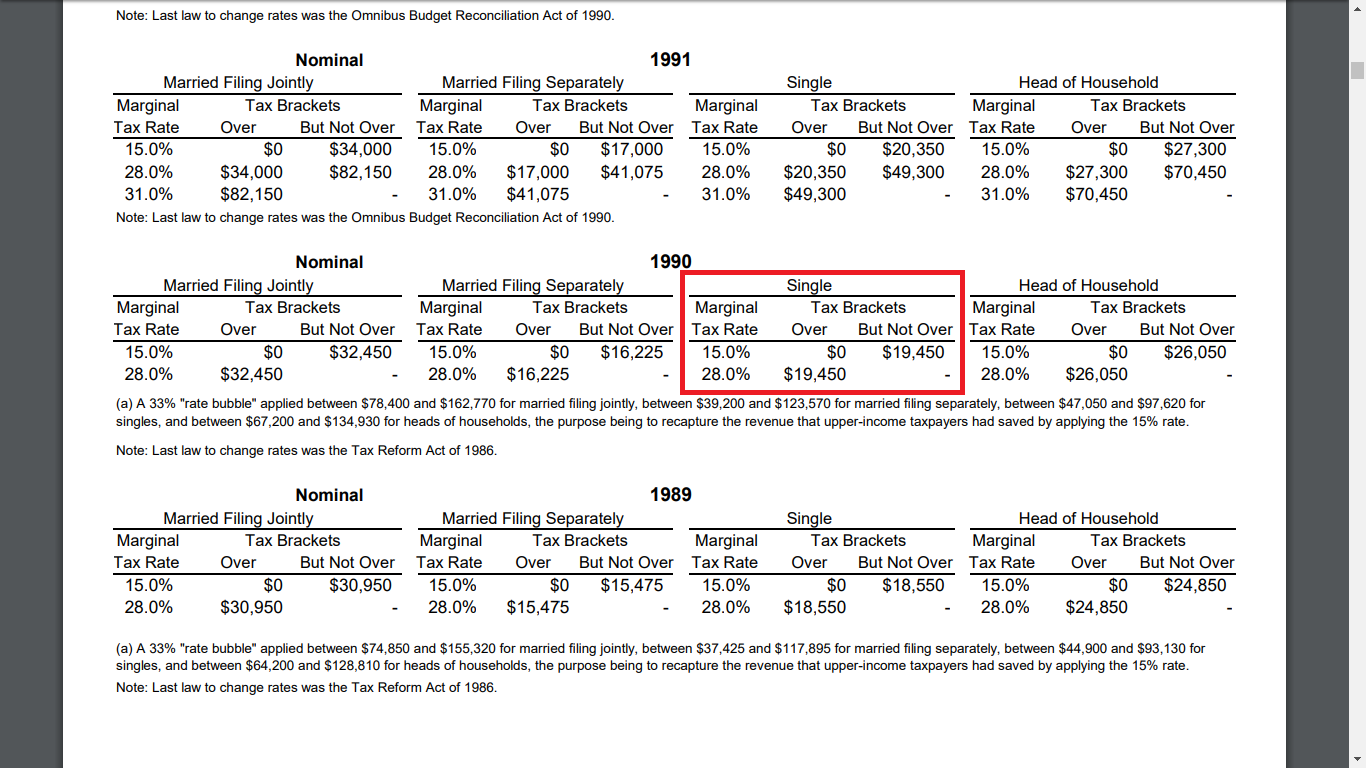 tax brackets 1990 v2.png