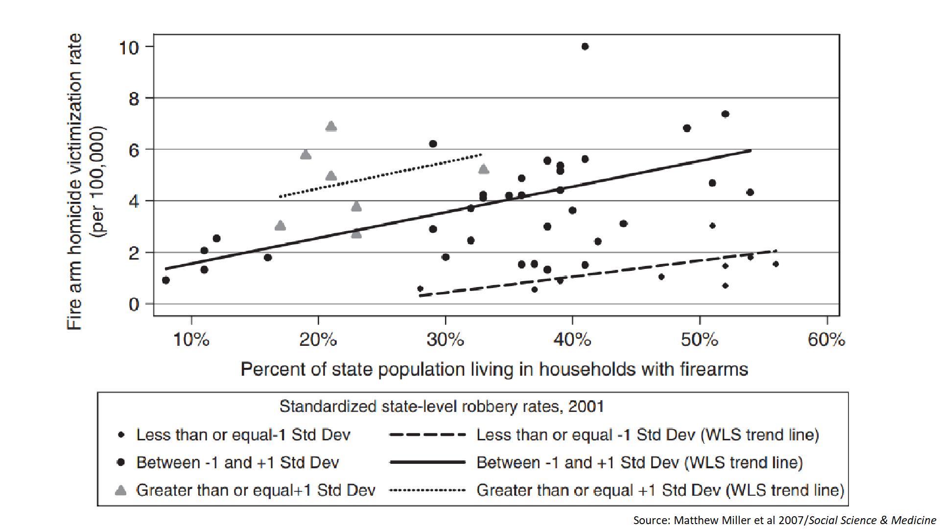 miller et al graph 1.png