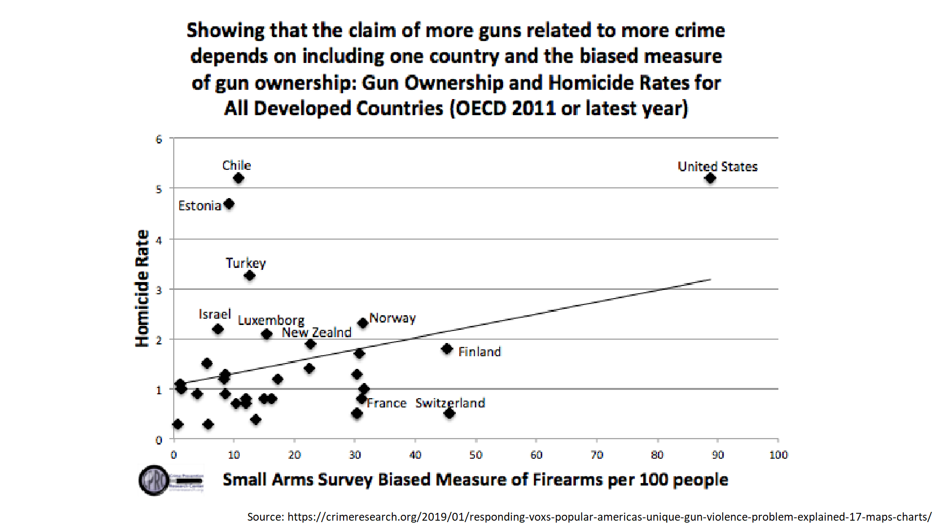 crime research graph 2.png