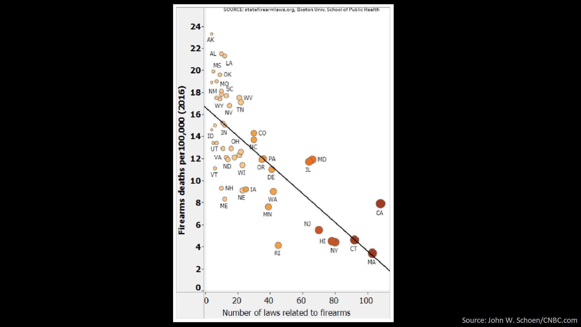 schoen graph 1.png