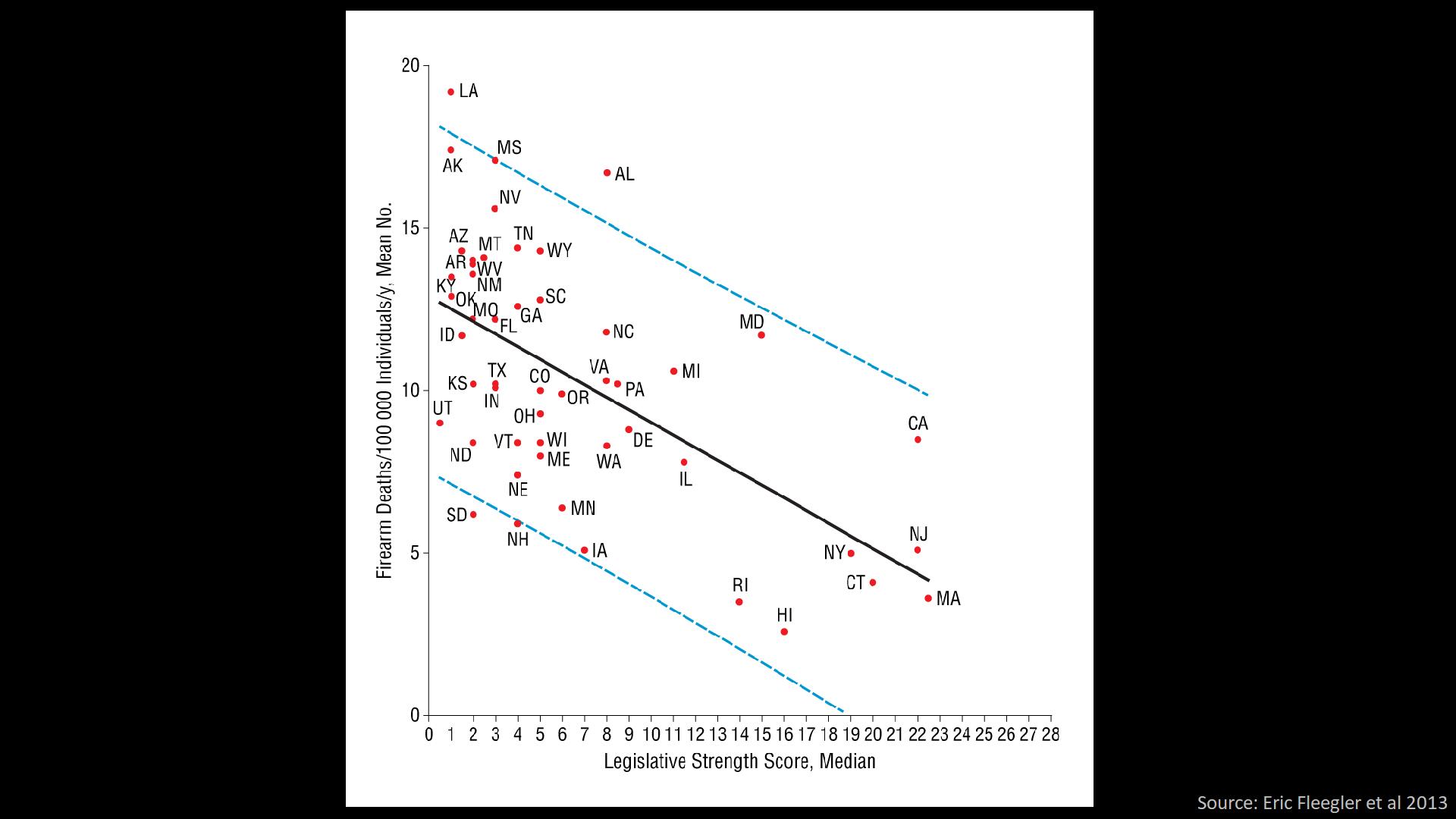 fleegler graph 1.png