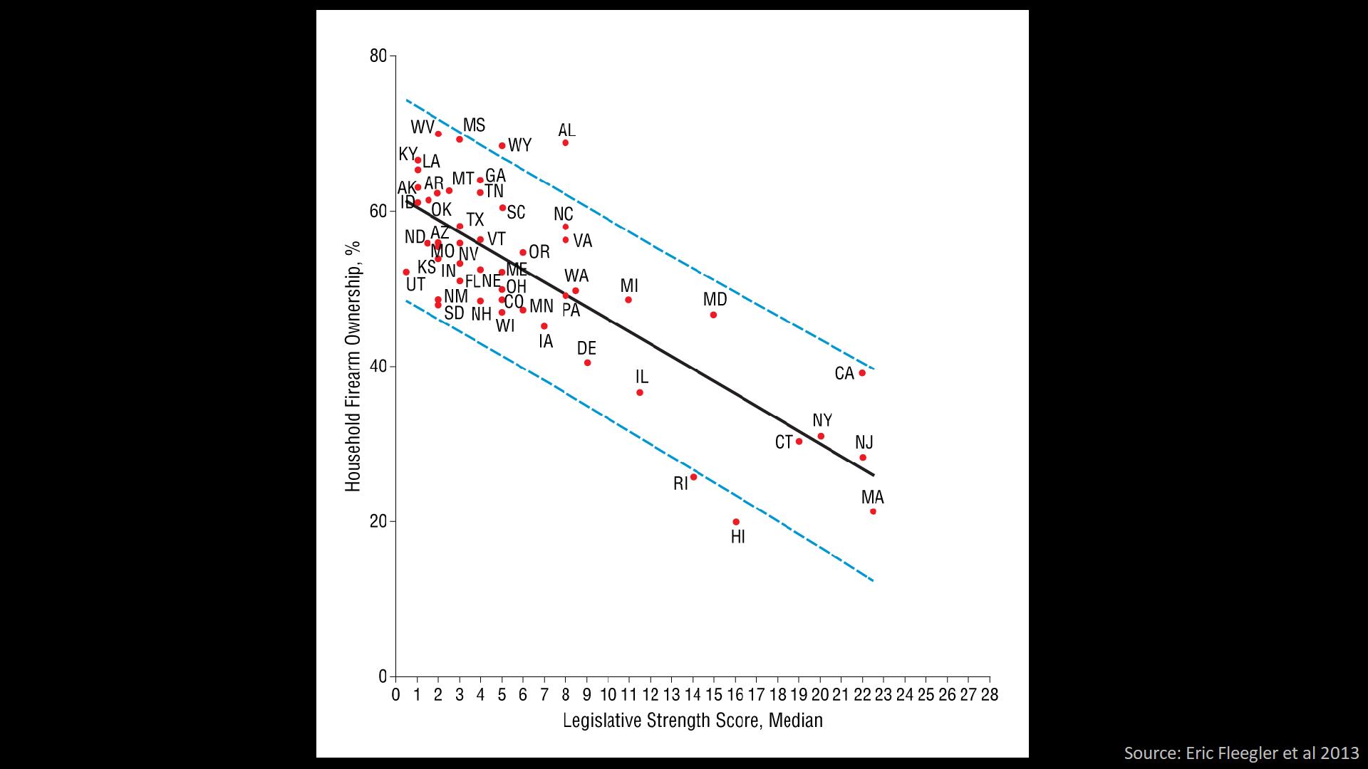 fleegler graph 2.png