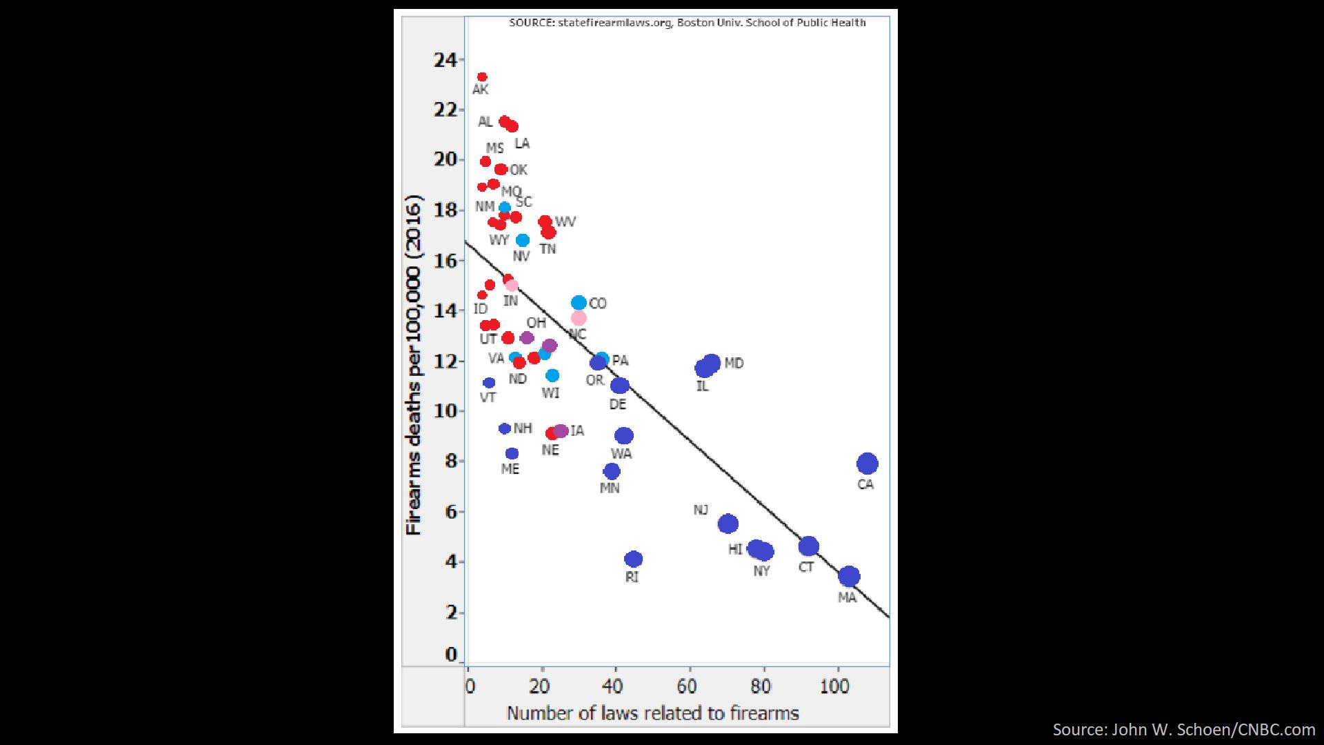 schoen graph 2.png