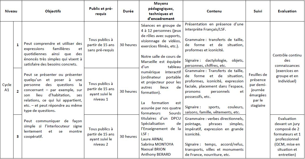Programme de formation A1.jpeg