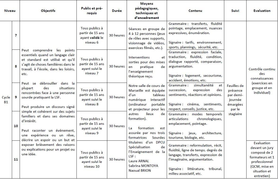 Programme de formation B1.JPG