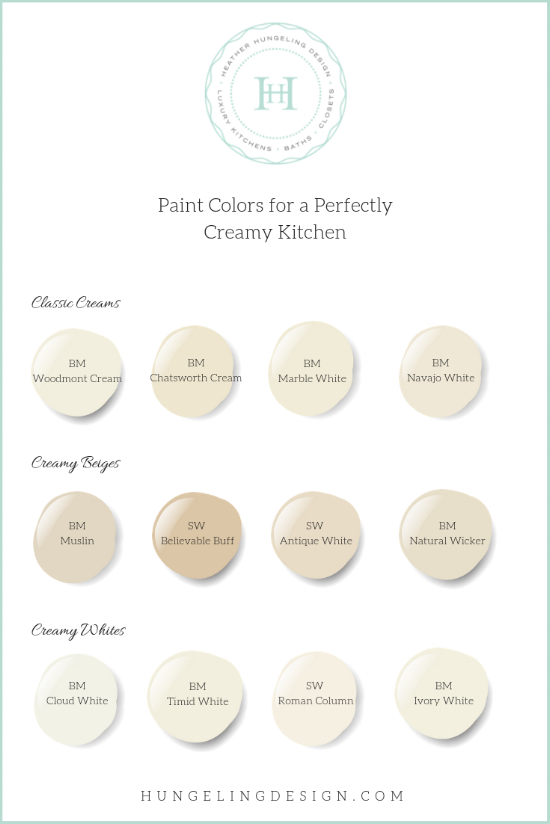 If your dream home includes cream kitchen cabinets, you're not alone. While there have always been faithful devotees to cream kitchens, I think cream colors are starting to cycle back around in popularity…