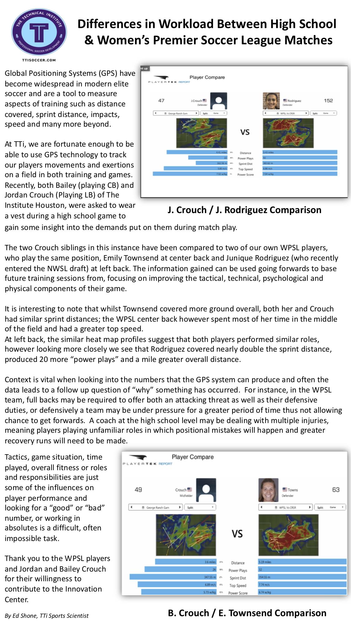 TTi SS High School WPSL Comparison.jpg