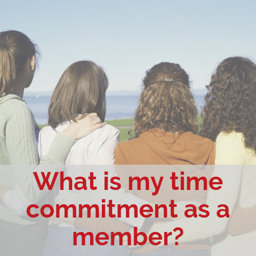 What is my time commitment as a member?
