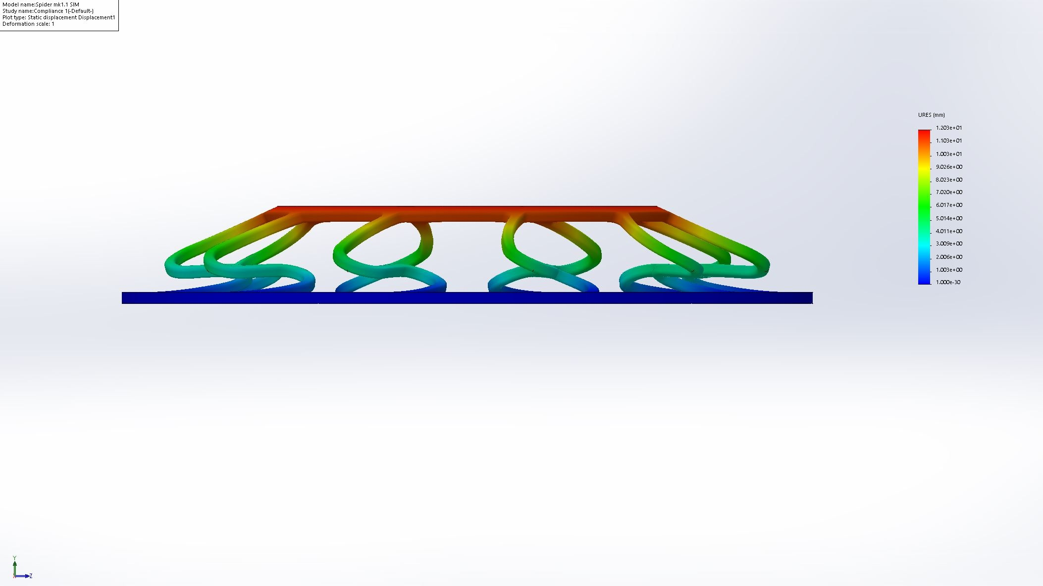 Figure 15: FEA simulation of spider  displacement for a specified force in solidworks.