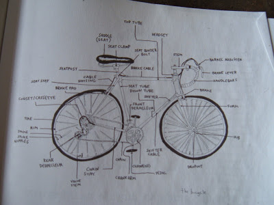 A handy bike diagram from Anneliese's book, I'm copying it by hand to help commit the parts to memory