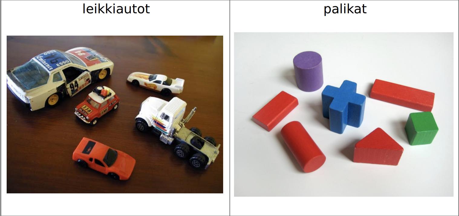 - Säilytyskoreihin lisätyt kuvat auttavat lasta tunnistamaan lelujen oikean paikan.