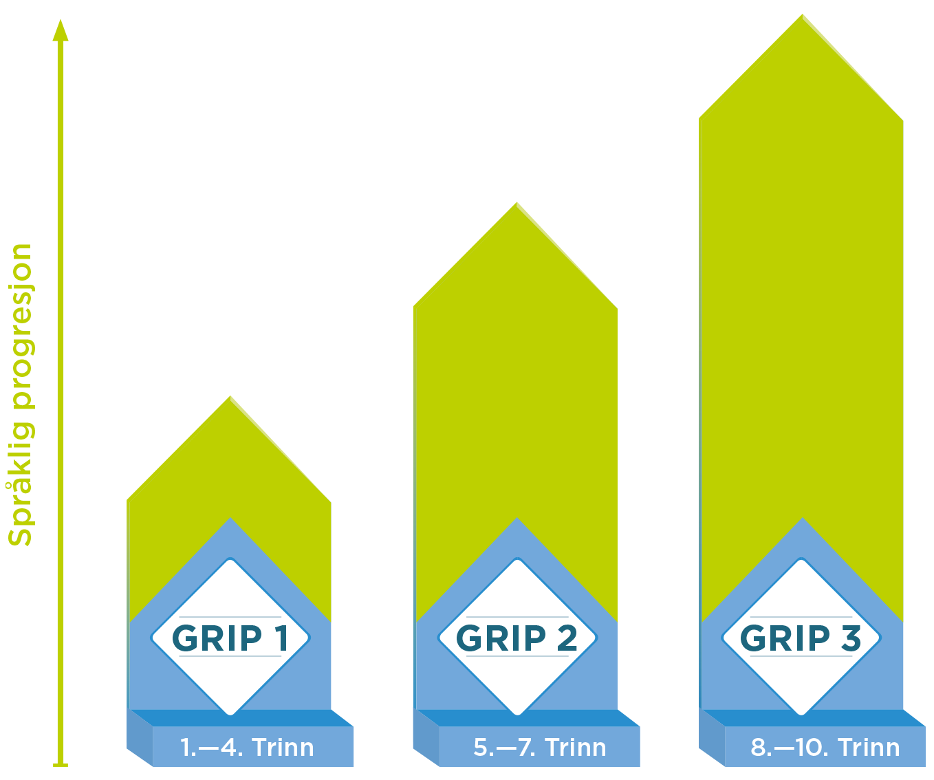 GRIP-figure-1.jpg.png