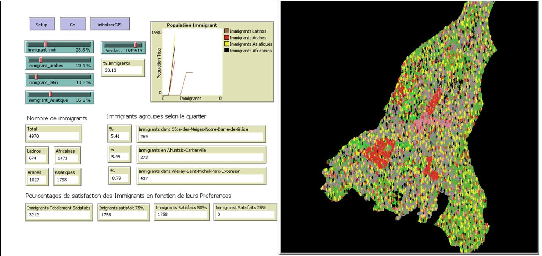 Segregation Model