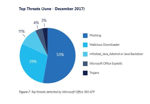 Botnet-Cybersecurity.JPG