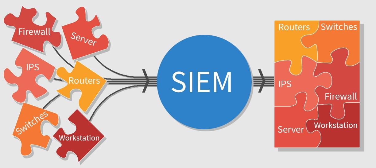 SIEM-2.jpg