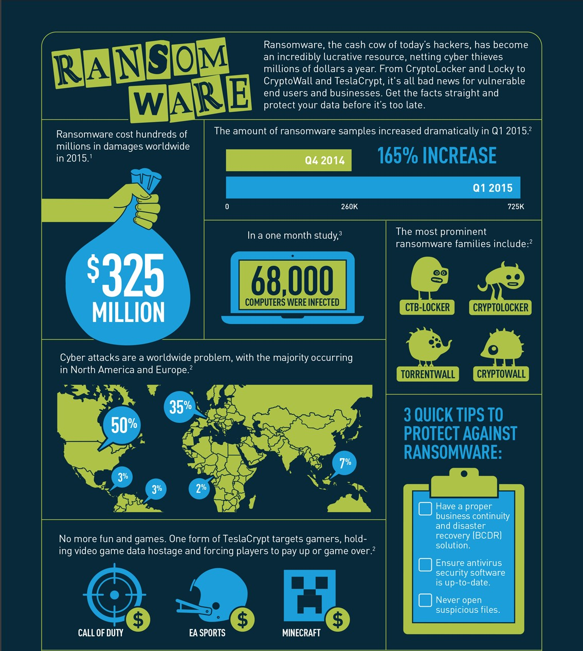 ransomware_infographic.jpg
